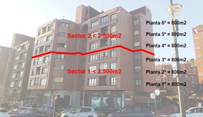 franjas exteriores sectorizacion de fachadas