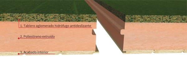 panel sandwich rehabilitacion energetica cubierta